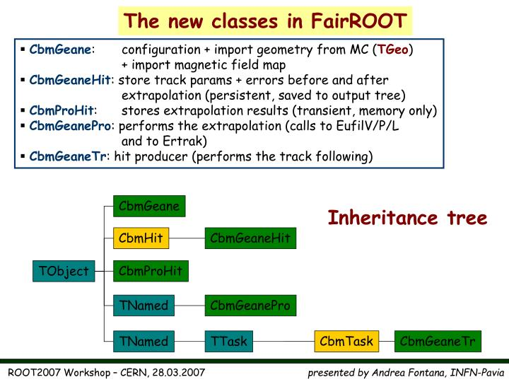 The new classes in FairROOT