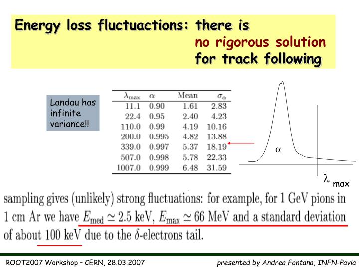 Energy loss fluctuactions: there is