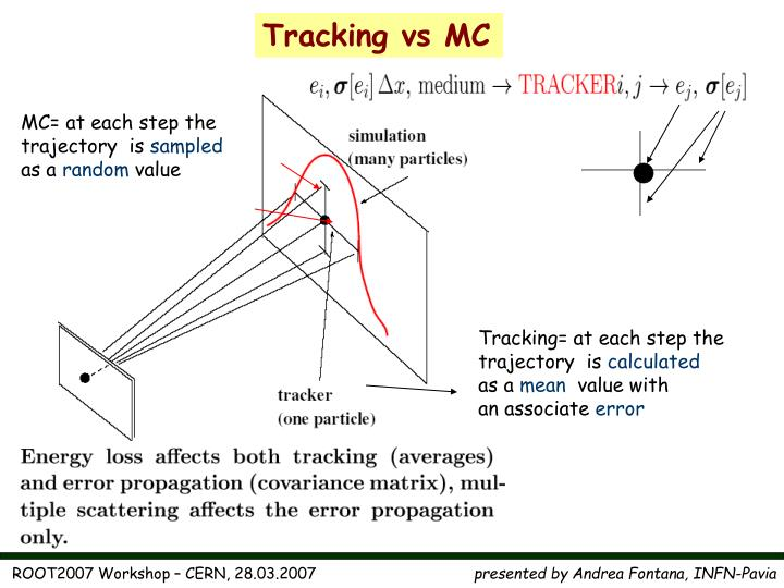 Tracking vs MC
