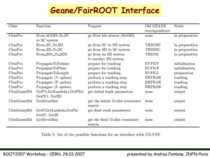 Geane/FairROOT Interface