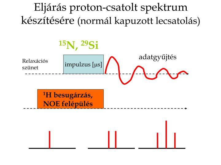 Eljárás proton-csatolt spektrum készítésére