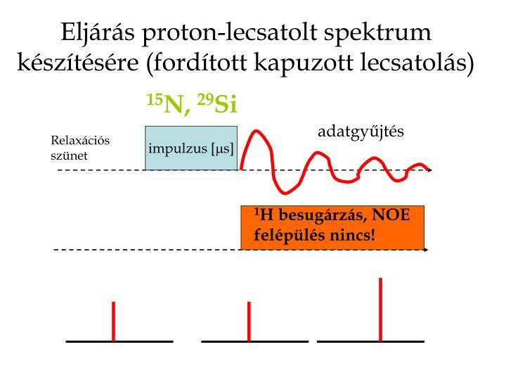 Eljárás proton-lecsatolt spektrum készítésére (fordított kapuzott lecsatolás)