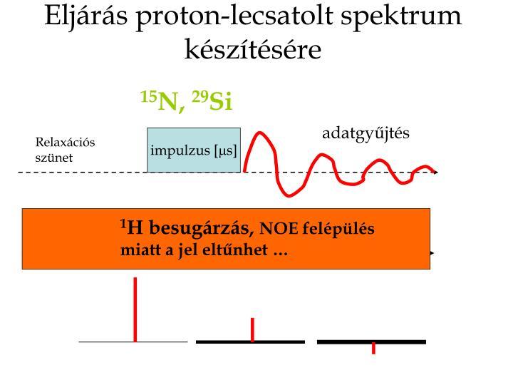 Eljárás proton-lecsatolt spektrum készítésére