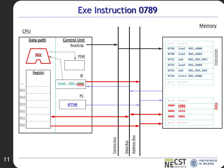 Exe Instruction 0789