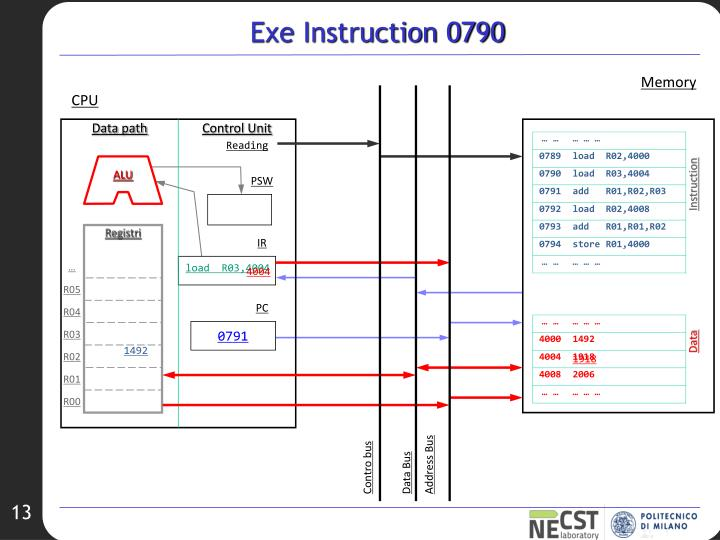 Exe Instruction 0790