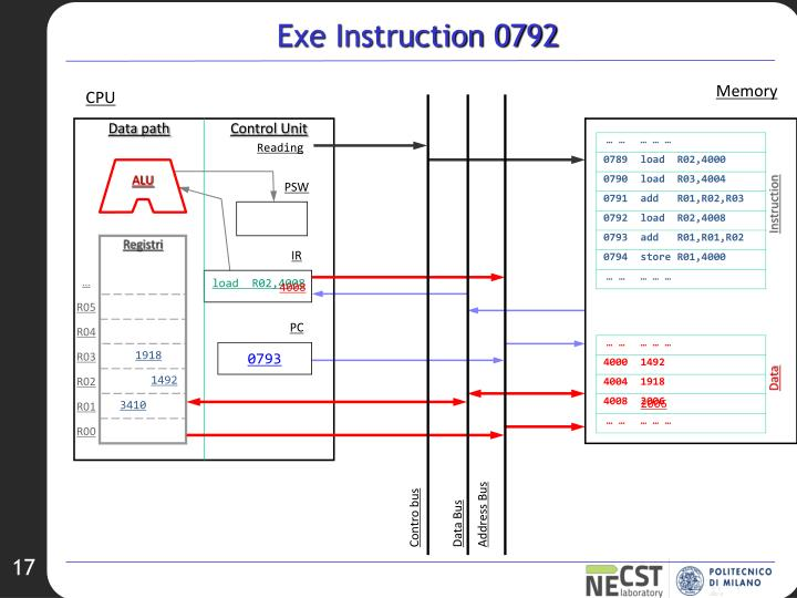 Exe Instruction 0792
