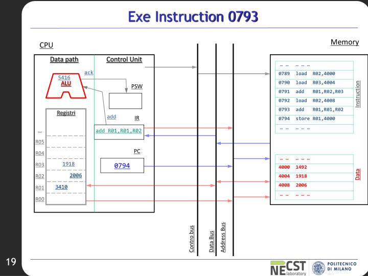 Exe Instruction 0793