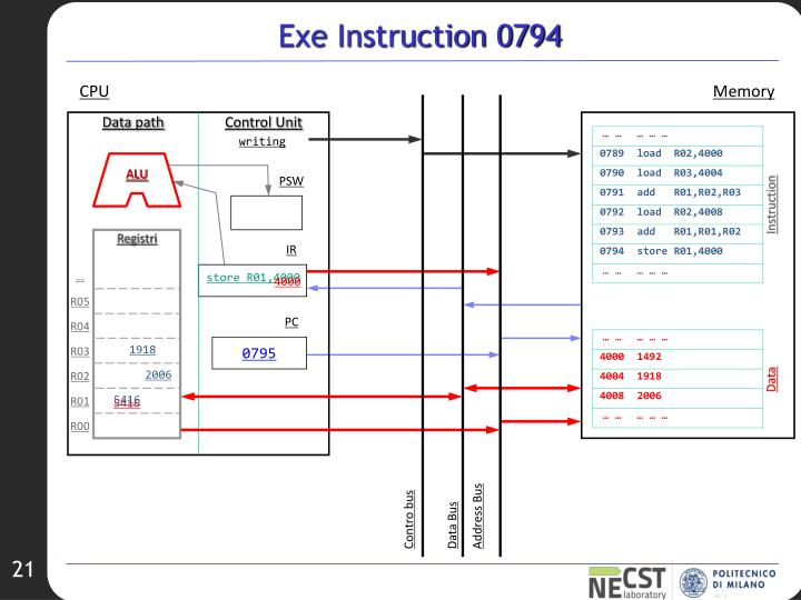 Exe Instruction 0794