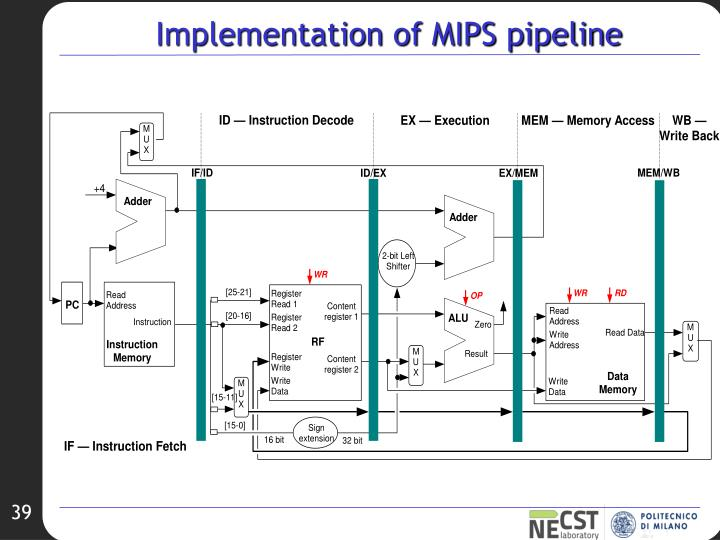 Implementation of MIPS pipeline