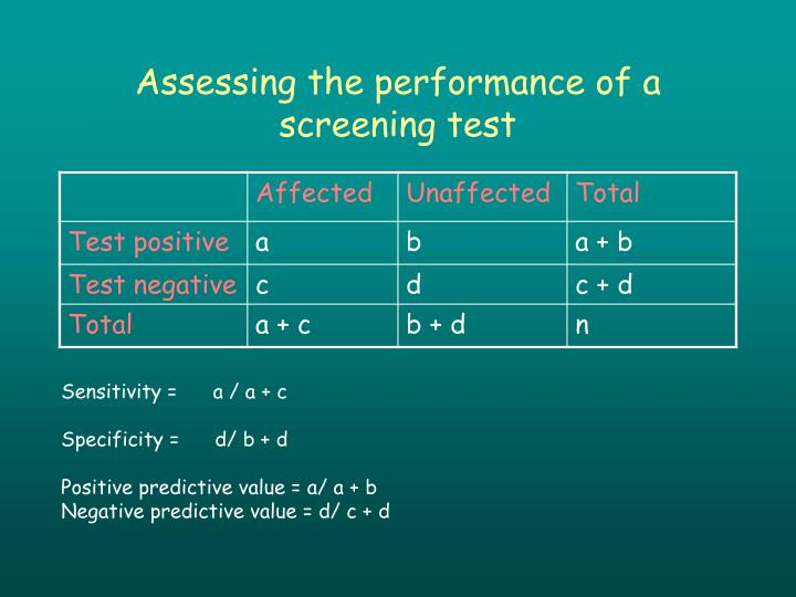 Assessing the performance of a screening test