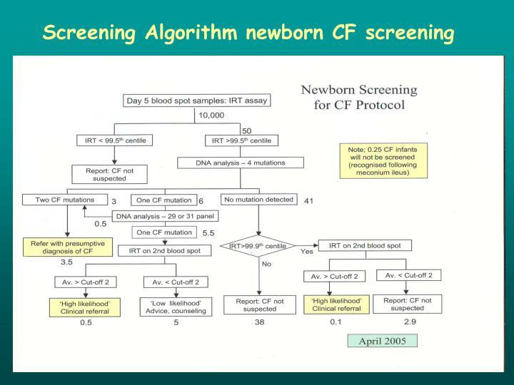 Screening Algorithm