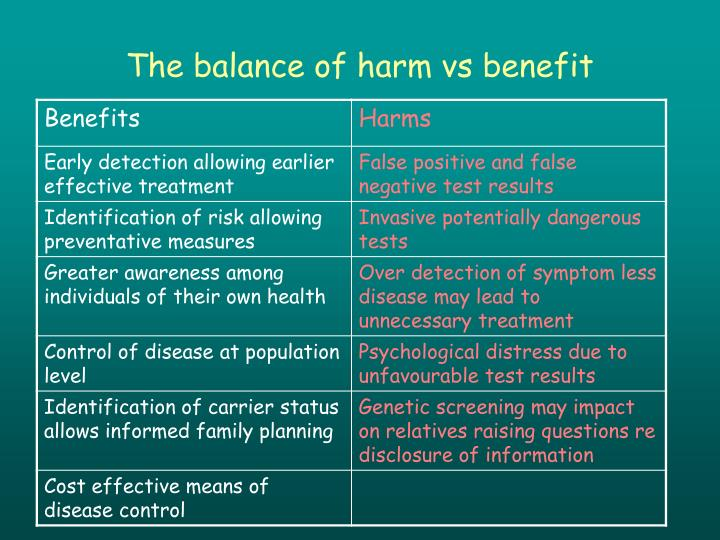 The balance of harm vs benefit