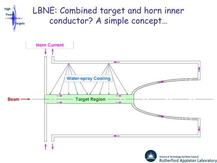 LBNE: Combined target and horn inner conductor? A simple concept…