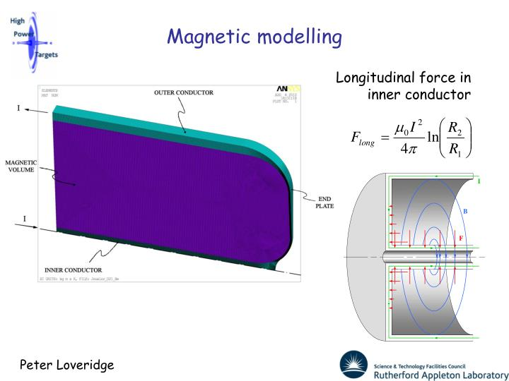 Magnetic modelling