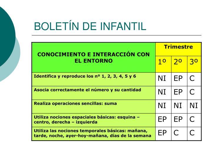 BOLETÍN DE INFANTIL
