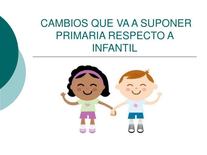 CAMBIOS QUE VA A SUPONER PRIMARIA RESPECTO A INFANTIL