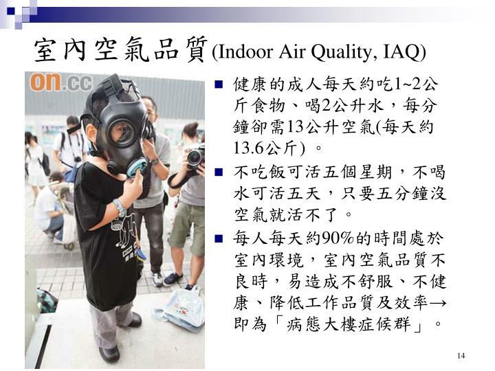 室內空氣品質