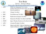 test beds service science linkage between the operational and research communities