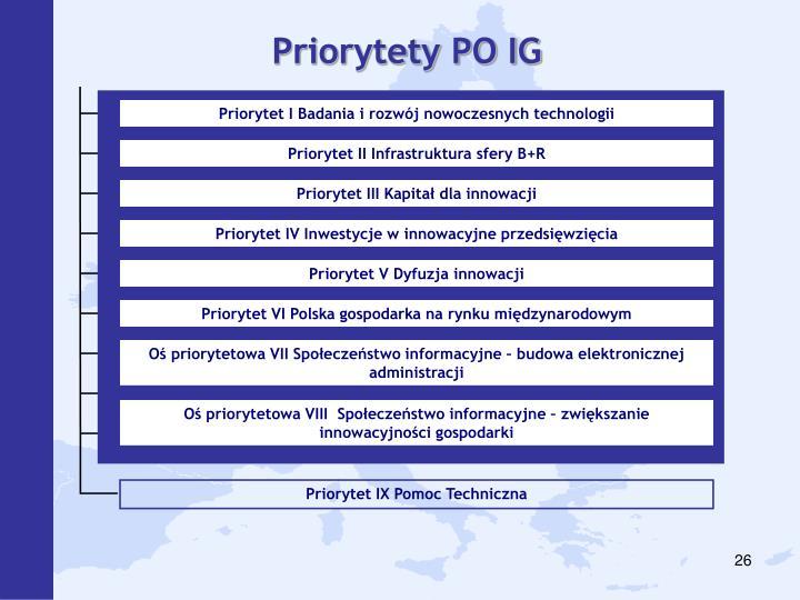 Priorytety PO IG