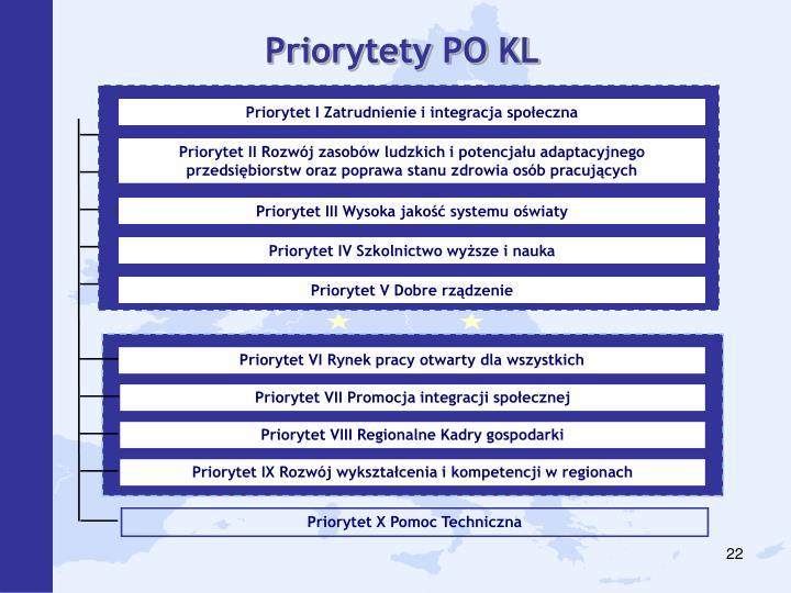 Priorytety PO KL