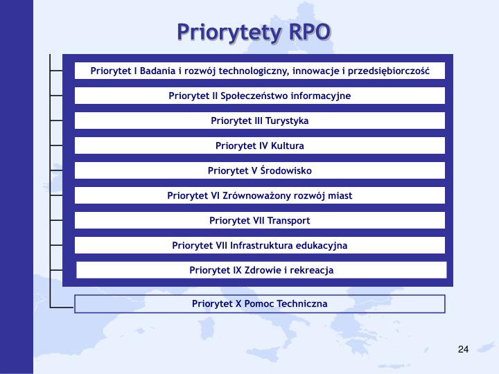 Priorytety RPO