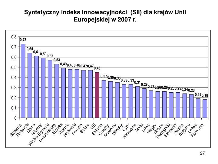 Syntetyczny indeks innowacyjności  (SII) dla krajów Unii Europejskiej w 2007 r.