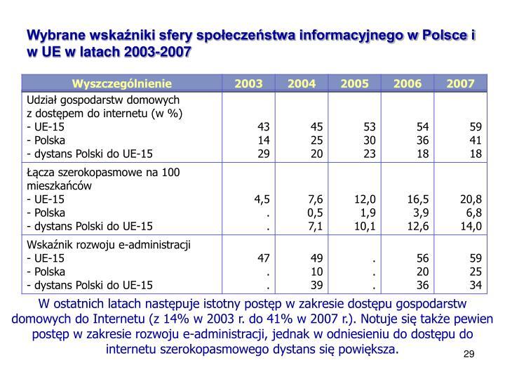 Wybrane wskaźniki sfery społeczeństwa informacyjnego w Polsce i w UE w latach 2003-2007