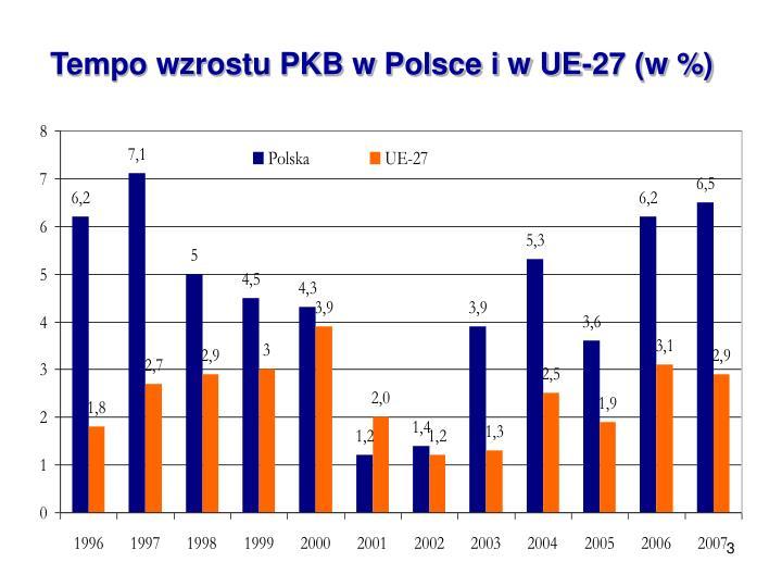 Tempo wzrostu PKB w Polsce i w UE-27 (w %)