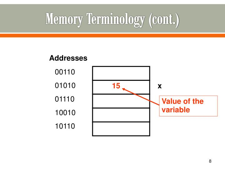 Memory Terminology (cont.)