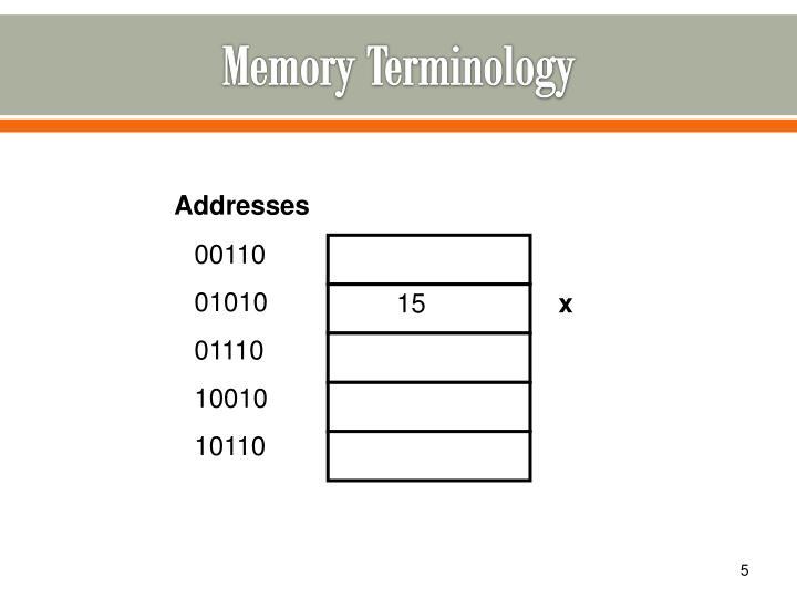 Memory Terminology