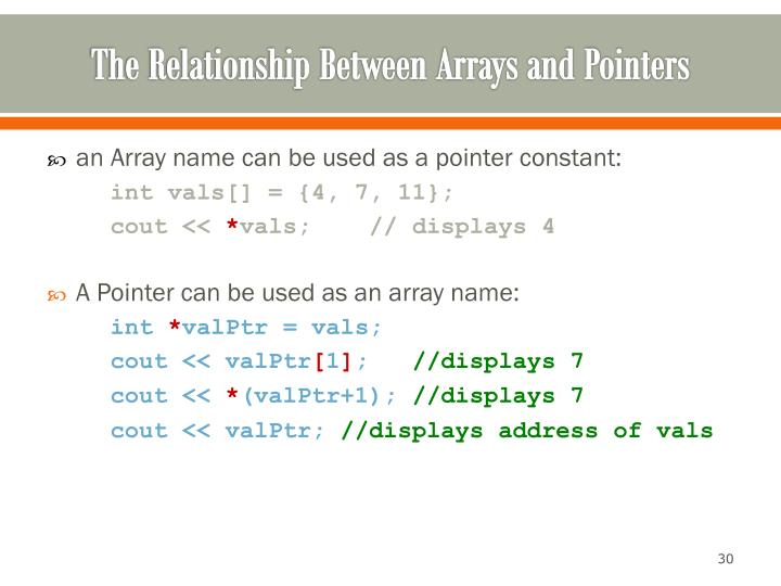 The Relationship Between Arrays and Pointers