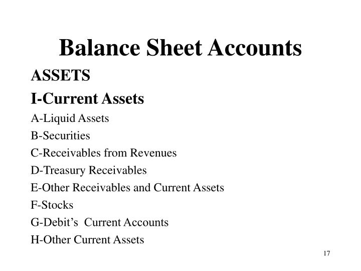 Balance Sheet Accounts