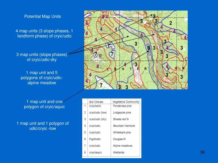 Potential Map Units