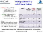 average data latency with ground stations