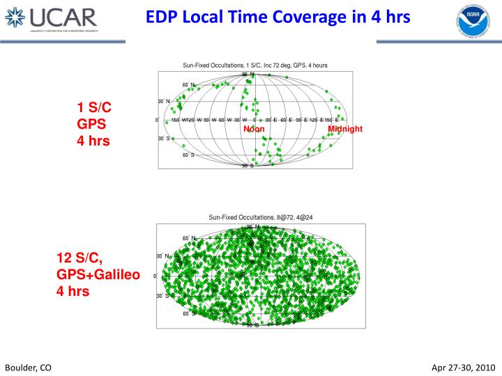 EDP Local Time Coverage in 4 hrs