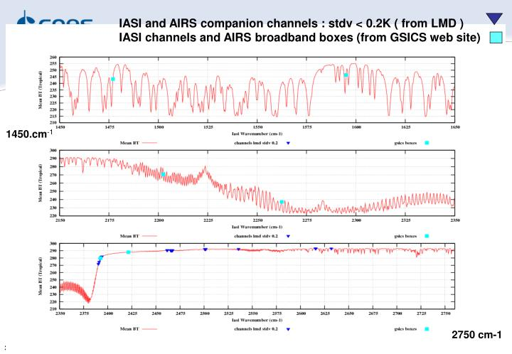 IASI and AIRS companion channels : stdv < 0.2K ( from LMD )