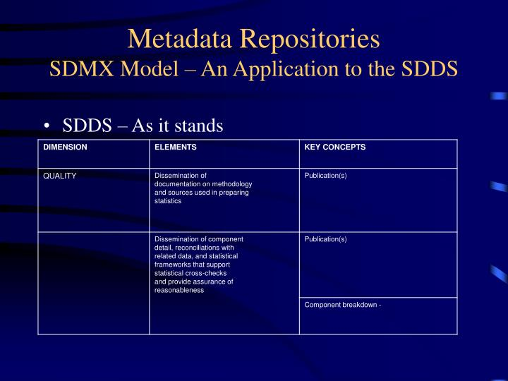Metadata Repositories