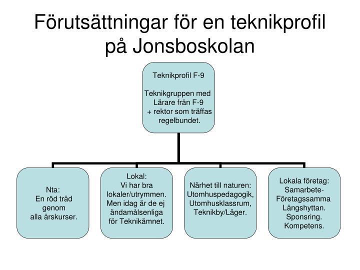 Förutsättningar för en teknikprofil på Jonsboskolan