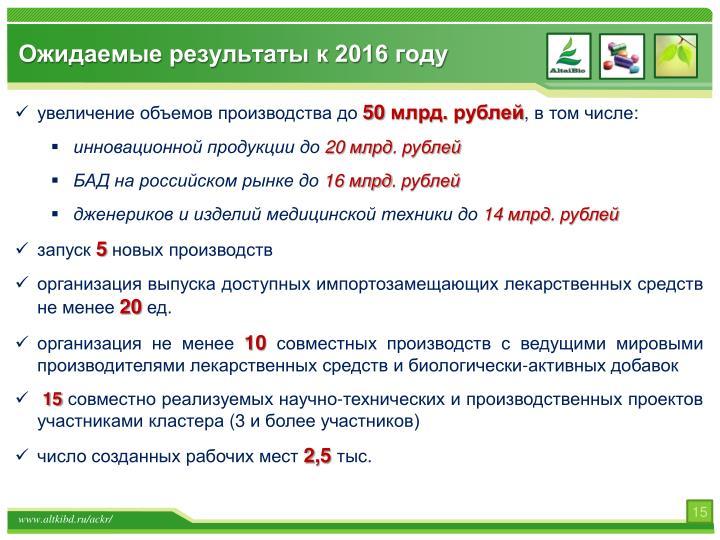 Ожидаемые результаты к 2016 году
