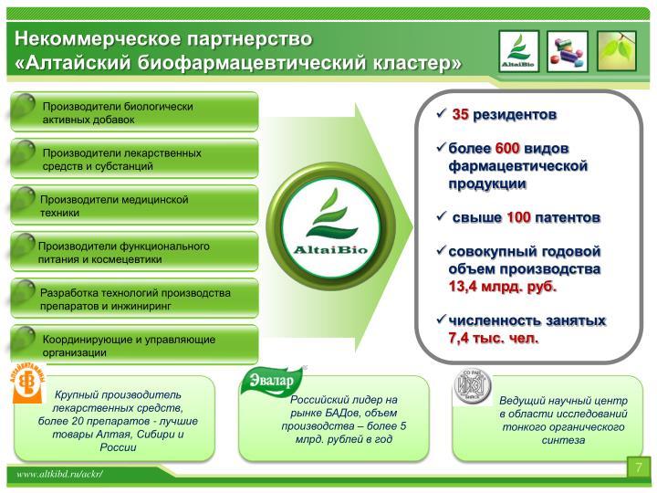 Производители биологически активных добавок