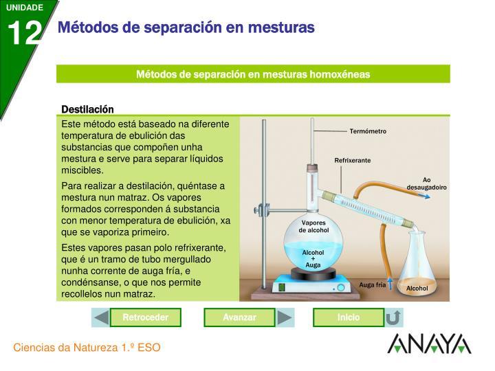 Métodos de separación en mesturas homoxéneas