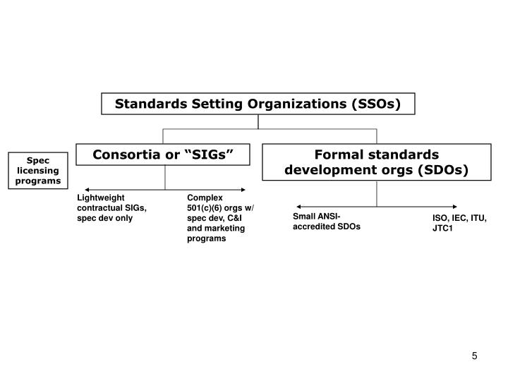 Standards Setting Organizations (SSOs)