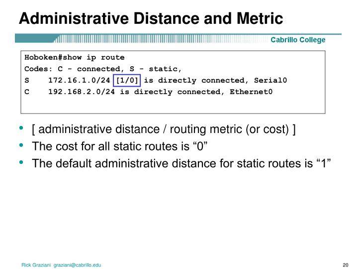 Administrative Distance and Metric
