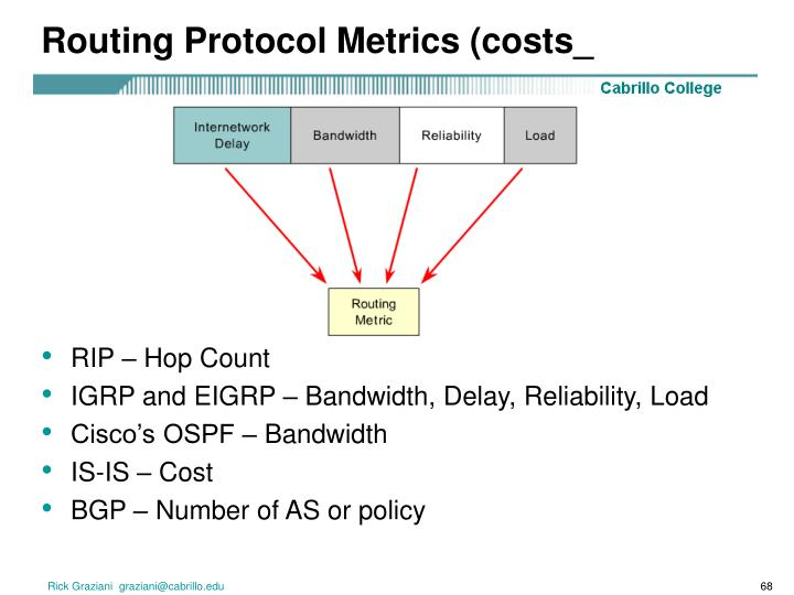 Routing Protocol Metrics (costs_