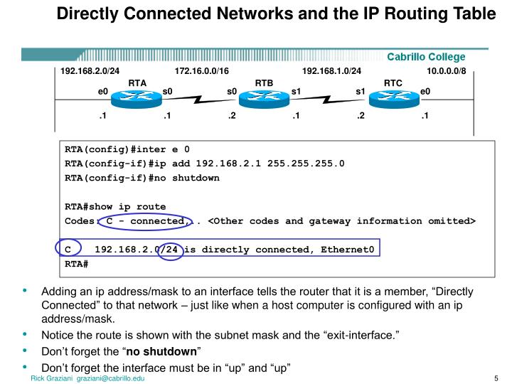 Directly Connected Networks and the IP Routing Table