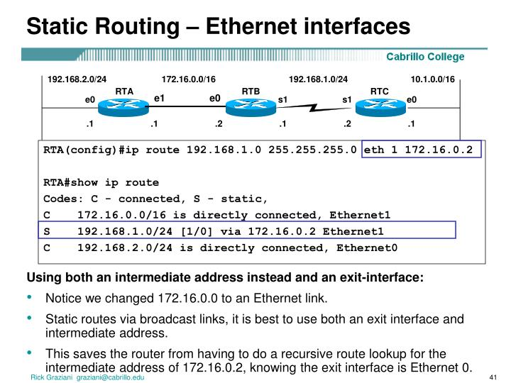 Static Routing – Ethernet interfaces