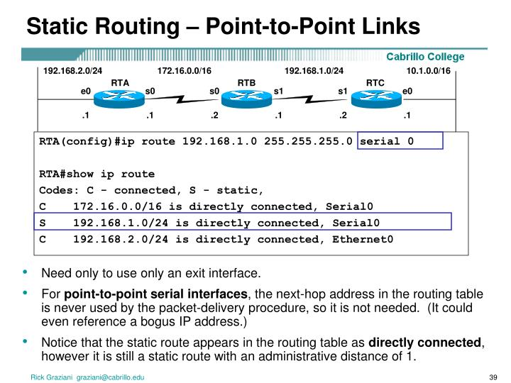 Static Routing – Point-to-Point Links