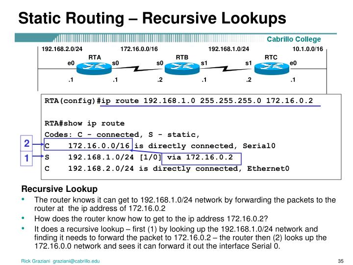 Static Routing – Recursive Lookups