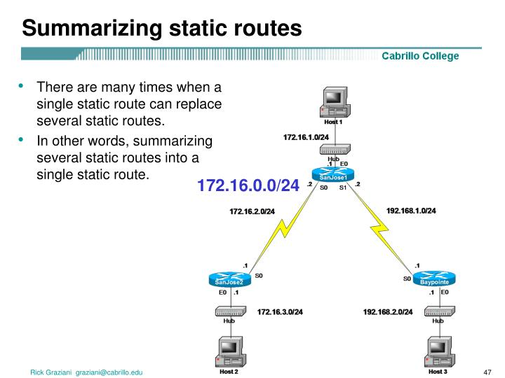 Summarizing static routes