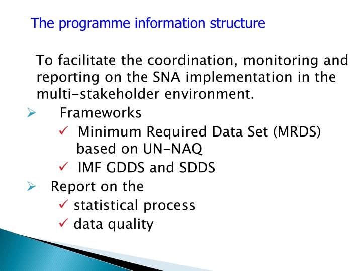The programme information structure